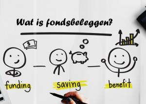 wat is fondsbeleggen